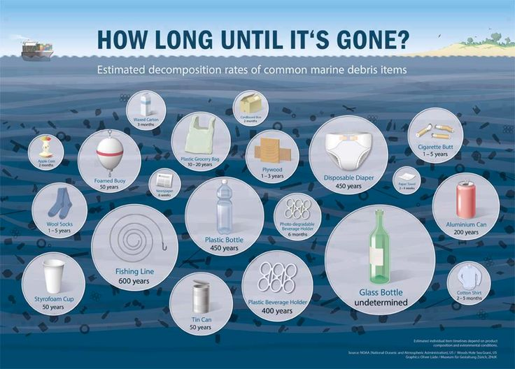 There is no 'there', plastic waste will follow us everywhere